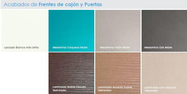 Mueble Baño Turquesa:Blog Cuarto de Baño – Nueva serie muebles de baño Colours de Salgar
